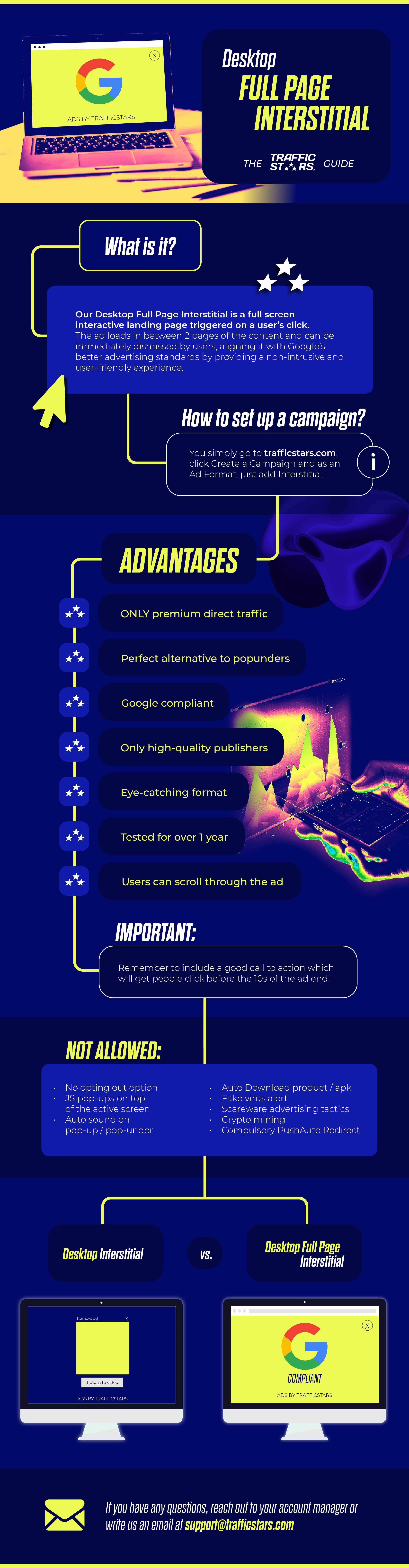 Full Page Desktop Interstitial infographic