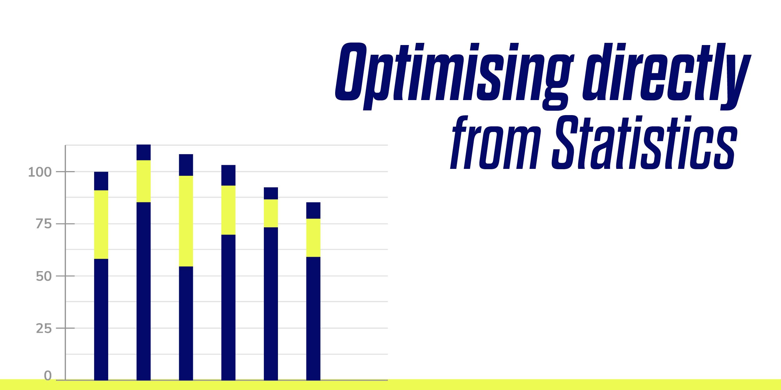 Optimising directly in statistics panel